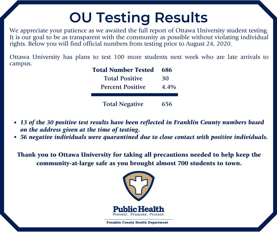 OU testing - 08.27.20.png